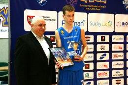 Europejska Liga Koszykówki Młodzieży